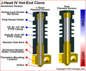 j-head-iv-clone-illustraion-2